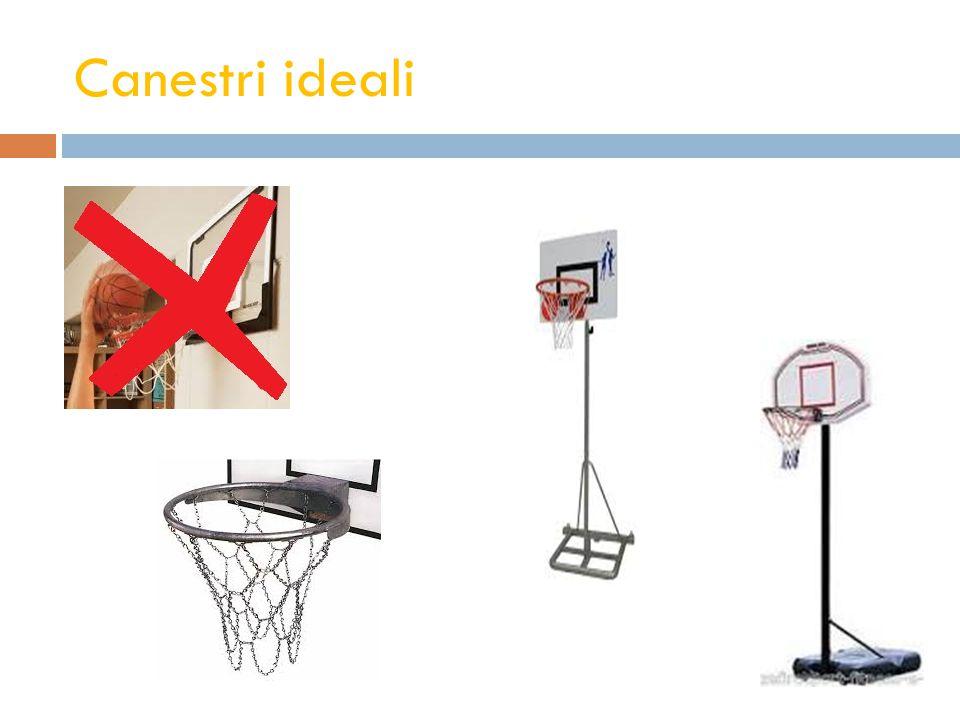 Nelle competizioni ufficiali le partite di pallacanestro vengono solitamente giocate al coperto in grandi impianti multidisciplinari detti palazzetti dello sport, il cui soffitto deve essere ad una altezza di almeno 7 m dal campo di gioco.