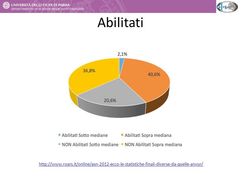 Abilitati http://www.roars.it/online/asn-2012-ecco-le-statistiche-finali-diverse-da-quelle-anvur/