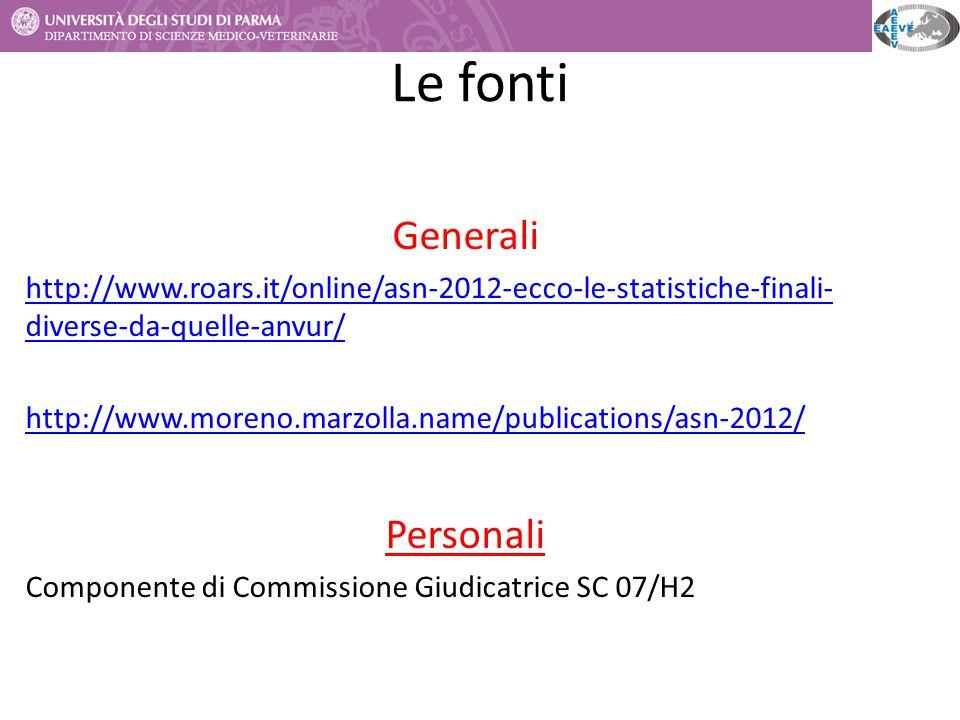 Le fonti Generali http://www.roars.it/online/asn-2012-ecco-le-statistiche-finali- diverse-da-quelle-anvur/ http://www.moreno.marzolla.name/publication