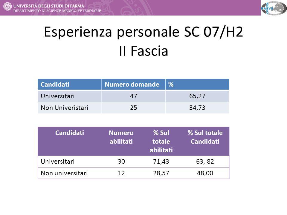 Esperienza personale SC 07/H2 II Fascia CandidatiNumero abilitati % Sul totale abilitati % Sul totale Candidati Universitari3071,4363, 82 Non universi