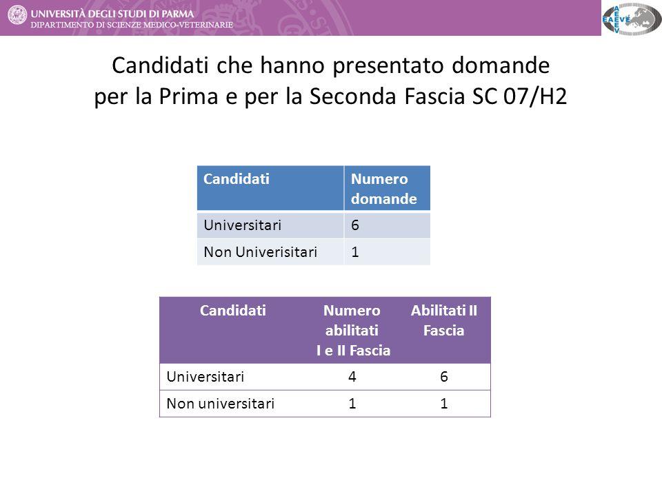 Candidati che hanno presentato domande per la Prima e per la Seconda Fascia SC 07/H2 CandidatiNumero abilitati I e II Fascia Abilitati II Fascia Unive