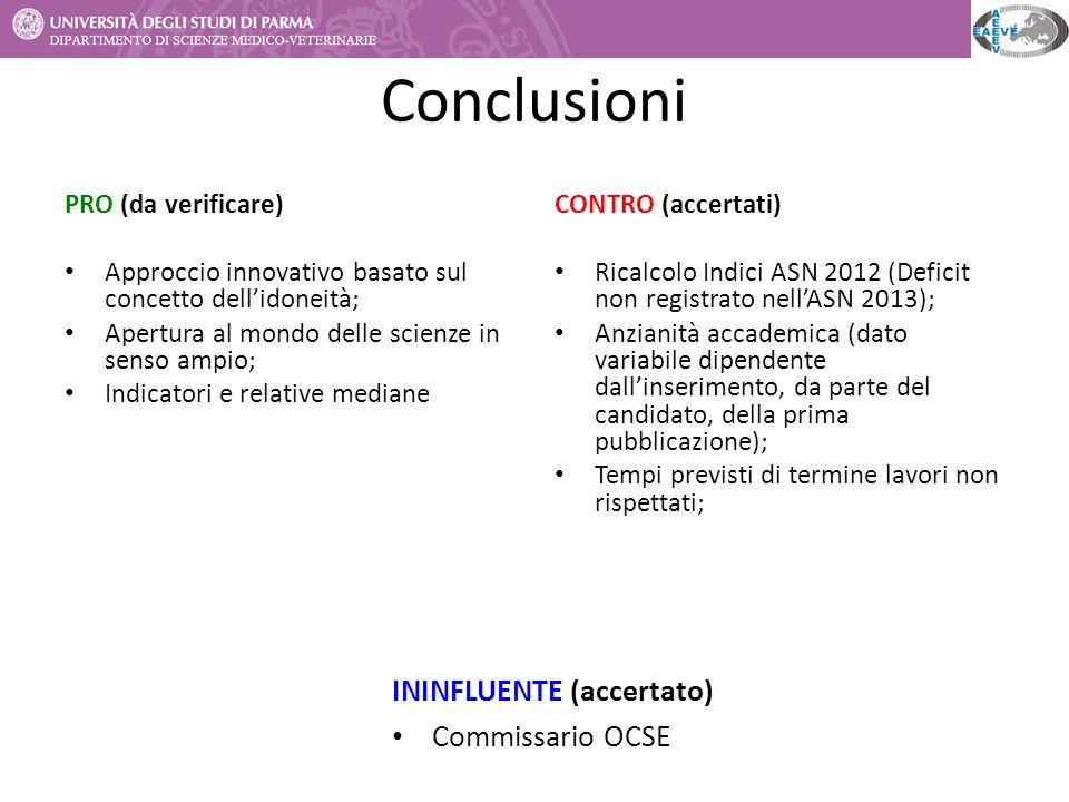 Conclusioni PRO (da verificare) Approccio innovativo basato sul concetto dell'idoneità; Apertura al mondo delle scienze in senso ampio; Indicatori e r