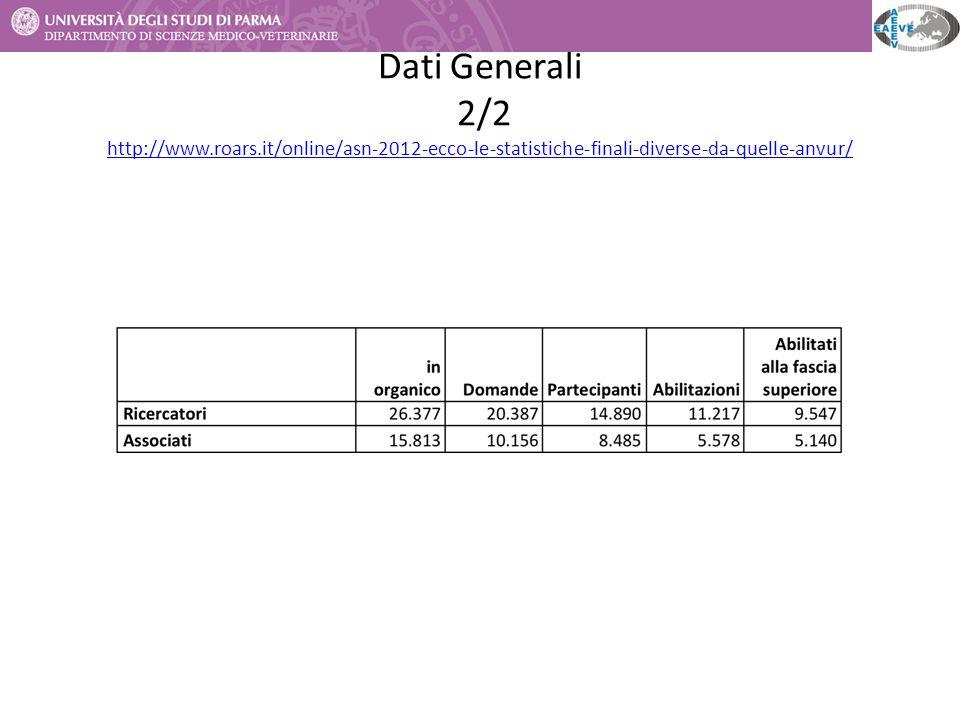 Dati Generali 2/2 http://www.roars.it/online/asn-2012-ecco-le-statistiche-finali-diverse-da-quelle-anvur/ http://www.roars.it/online/asn-2012-ecco-le-