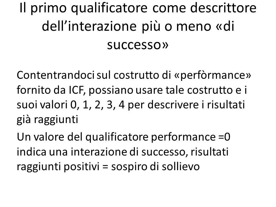 Il primo qualificatore come descrittore dell'interazione più o meno «di successo» Contentrandoci sul costrutto di «perfòrmance» fornito da ICF, possiano usare tale costrutto e i suoi valori 0, 1, 2, 3, 4 per descrivere i risultati già raggiunti Un valore del qualificatore performance =0 indica una interazione di successo, risultati raggiunti positivi = sospiro di sollievo