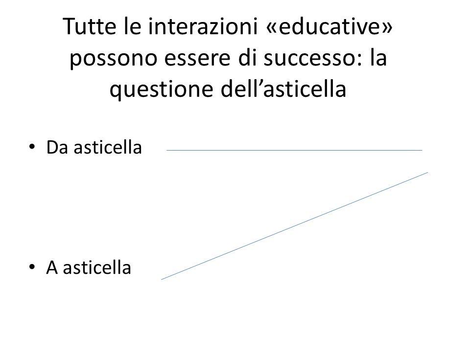 Tutte le interazioni «educative» possono essere di successo: la questione dell'asticella Da asticella A asticella