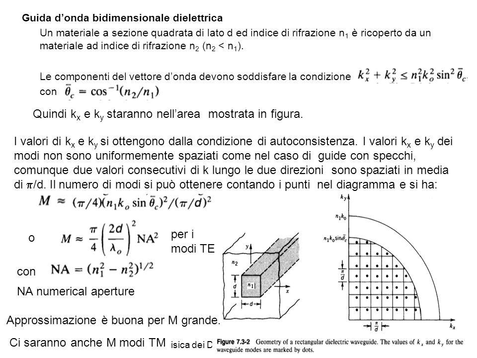 LM Fisica A.A.2013/14Fisica dei Dispositivi a Stato Solido - F.