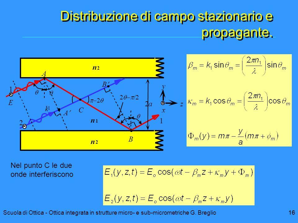 16Scuola di Ottica - Ottica integrata in strutture micro- e sub-micrometriche G. Breglio16 Distribuzione di campo stazionario e propagante. Nel punto