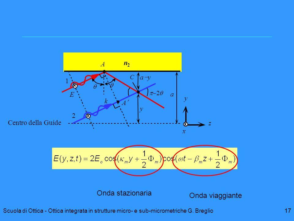 17Scuola di Ottica - Ottica integrata in strutture micro- e sub-micrometriche G. Breglio17 n 2 z a y A 1 2   A C k E x y a  y Centro della Guide 