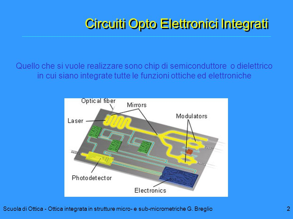 2Scuola di Ottica - Ottica integrata in strutture micro- e sub-micrometriche G. Breglio Circuiti Opto Elettronici Integrati 2 Quello che si vuole real