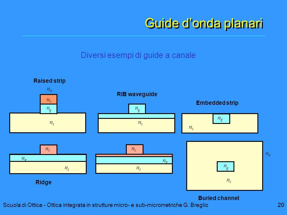 20Scuola di Ottica - Ottica integrata in strutture micro- e sub-micrometriche G. Breglio20 Guide d'onda planari Diversi esempi di guide a canale ncnc