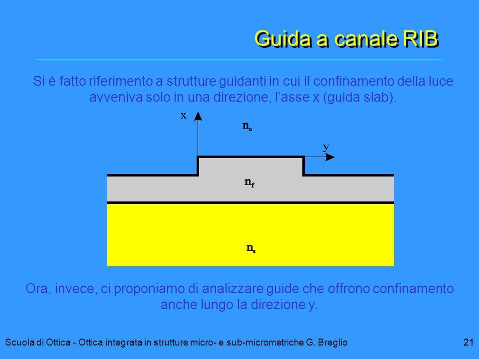 21Scuola di Ottica - Ottica integrata in strutture micro- e sub-micrometriche G. Breglio21 Guida a canale RIB Si è fatto riferimento a strutture guida