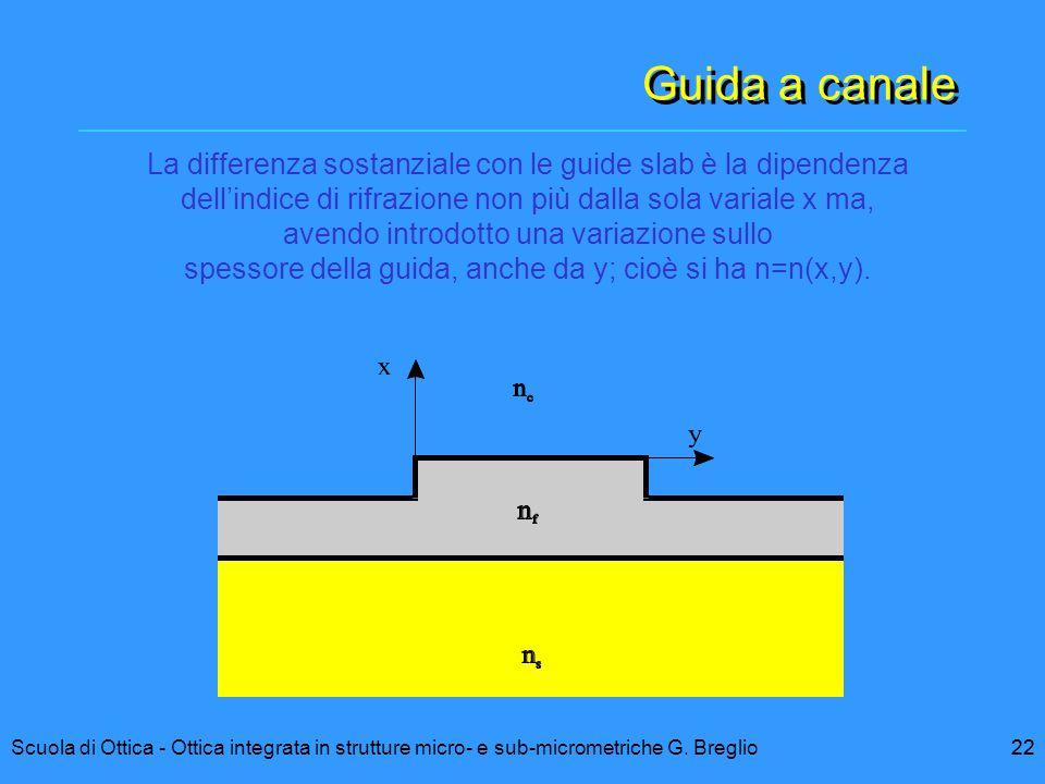 22Scuola di Ottica - Ottica integrata in strutture micro- e sub-micrometriche G. Breglio22 Guida a canale La differenza sostanziale con le guide slab