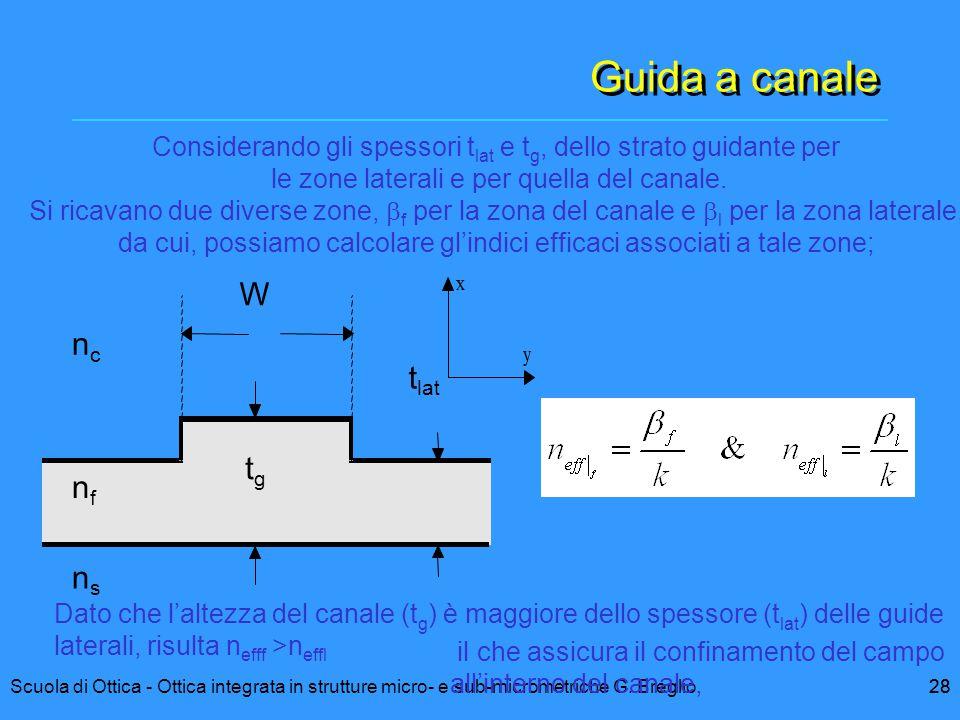 28Scuola di Ottica - Ottica integrata in strutture micro- e sub-micrometriche G. Breglio28 Guida a canale Considerando gli spessori t lat e t g, dello