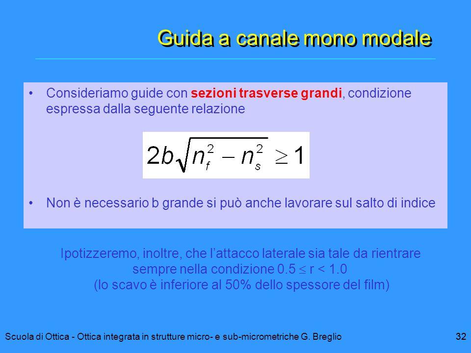 32Scuola di Ottica - Ottica integrata in strutture micro- e sub-micrometriche G. Breglio32 Guida a canale mono modale Consideriamo guide con sezioni t