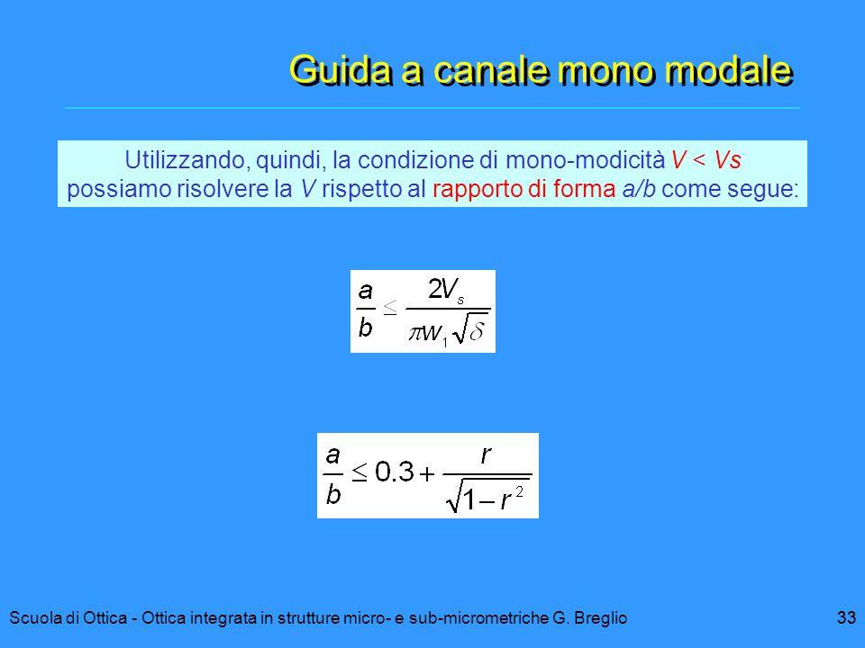 33Scuola di Ottica - Ottica integrata in strutture micro- e sub-micrometriche G. Breglio33 Guida a canale mono modale Utilizzando, quindi, la condizio