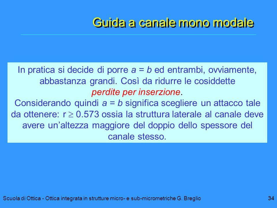 34Scuola di Ottica - Ottica integrata in strutture micro- e sub-micrometriche G. Breglio34 Guida a canale mono modale In pratica si decide di porre a