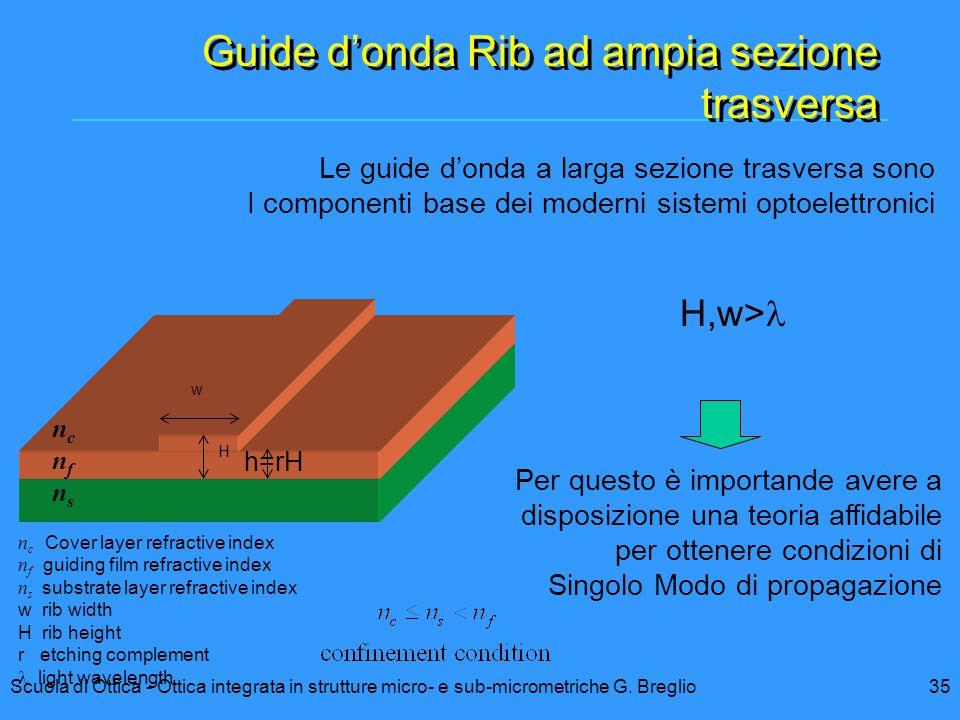 35Scuola di Ottica - Ottica integrata in strutture micro- e sub-micrometriche G. Breglio Guide d'onda Rib ad ampia sezione trasversa H,w> Per questo è