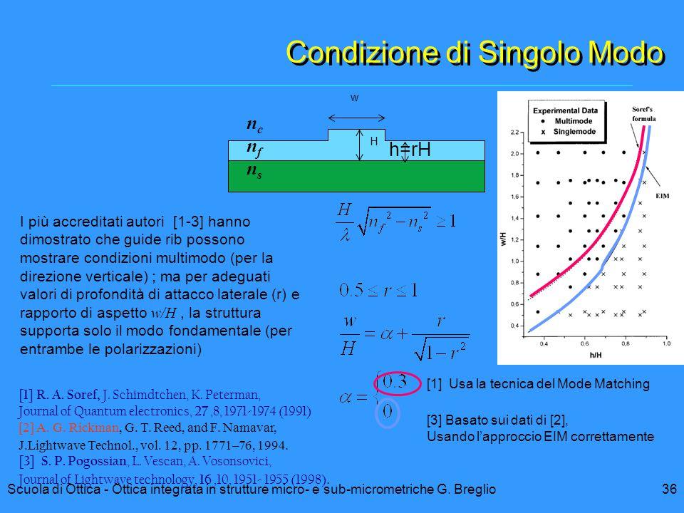 36Scuola di Ottica - Ottica integrata in strutture micro- e sub-micrometriche G. Breglio Condizione di Singolo Modo I più accreditati autori [1-3] han