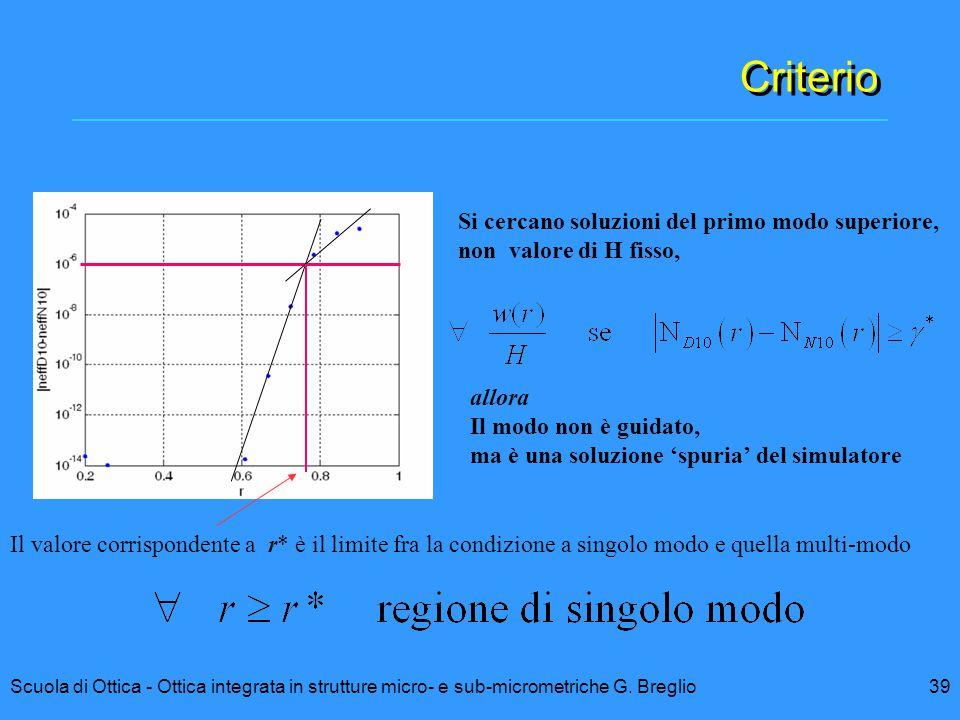 39Scuola di Ottica - Ottica integrata in strutture micro- e sub-micrometriche G. Breglio Criterio Si cercano soluzioni del primo modo superiore, non v