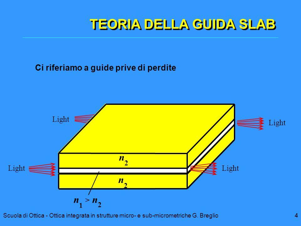 4Scuola di Ottica - Ottica integrata in strutture micro- e sub-micrometriche G. Breglio4 TEORIA DELLA GUIDA SLAB Ci riferiamo a guide prive di perdite