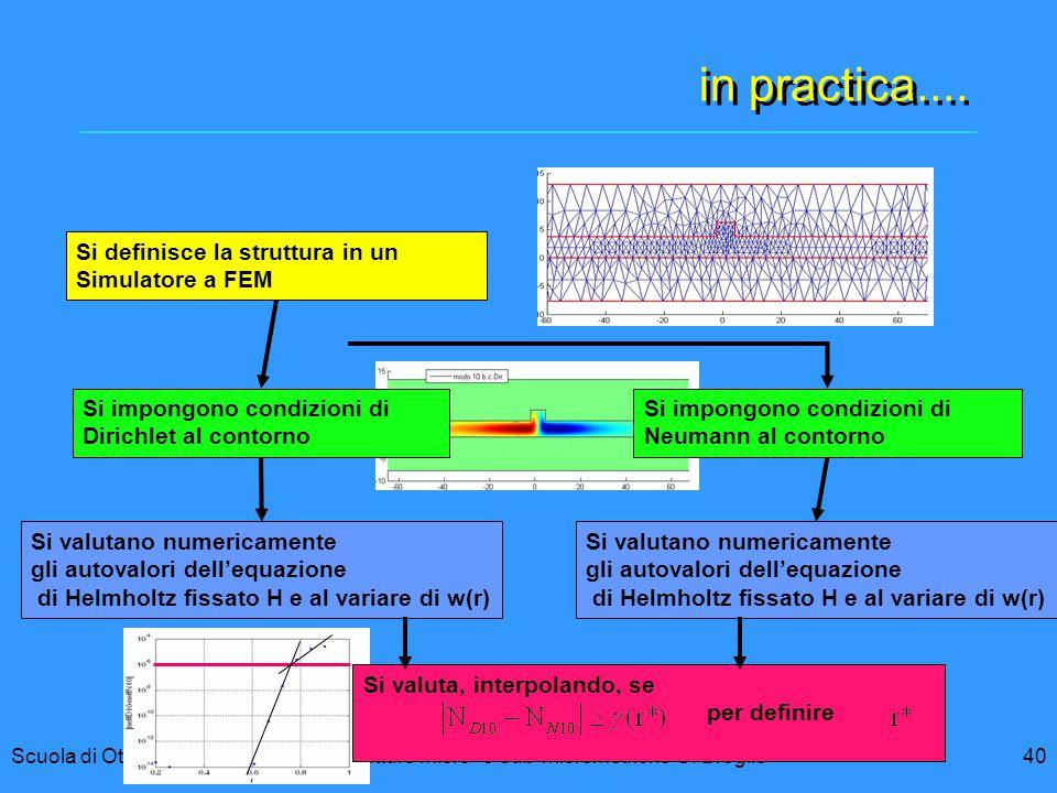 40Scuola di Ottica - Ottica integrata in strutture micro- e sub-micrometriche G. Breglio in practica.... Si definisce la struttura in un Simulatore a