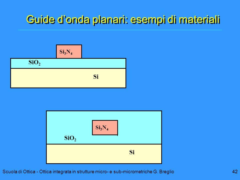 42Scuola di Ottica - Ottica integrata in strutture micro- e sub-micrometriche G. Breglio42 Guide d'onda planari: esempi di materiali Si SiO 2 Si 3 N 4