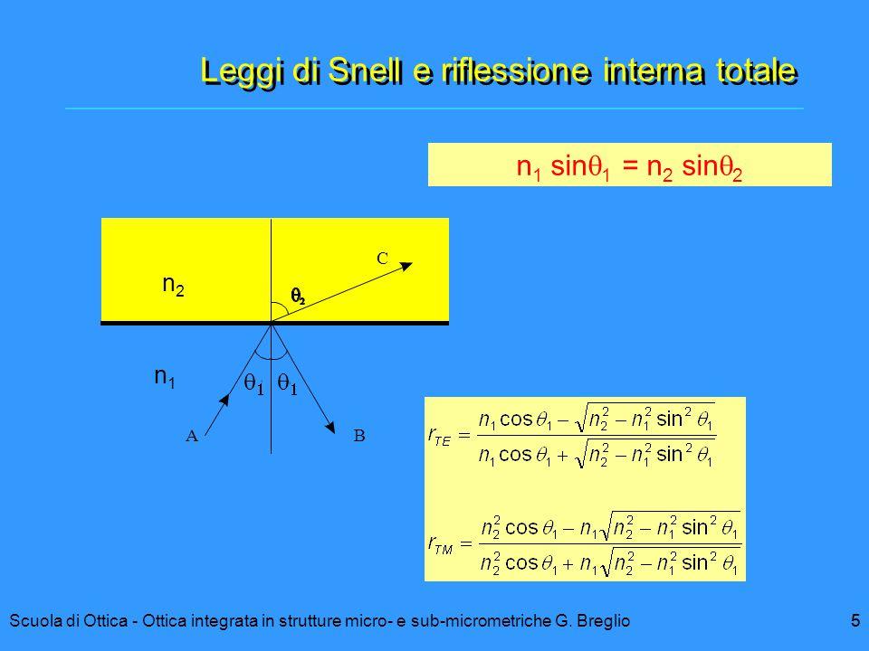5Scuola di Ottica - Ottica integrata in strutture micro- e sub-micrometriche G. Breglio5 Leggi di Snell e riflessione interna totale A B n2n2 C  