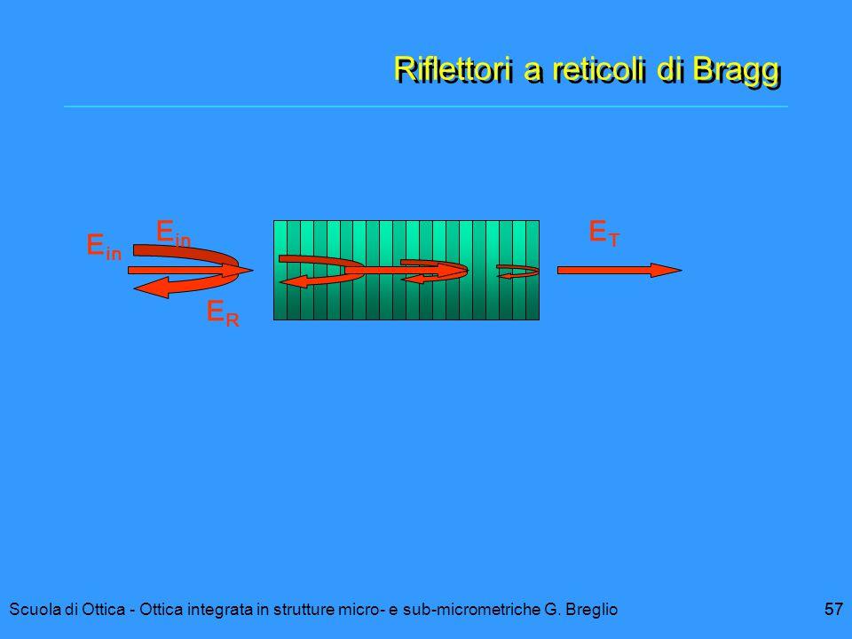57Scuola di Ottica - Ottica integrata in strutture micro- e sub-micrometriche G. Breglio57 Riflettori a reticoli di Bragg E in ERER ETET