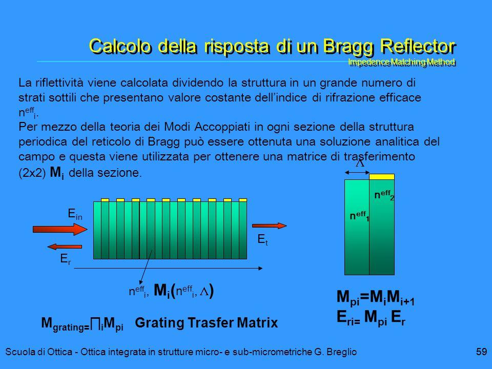 59Scuola di Ottica - Ottica integrata in strutture micro- e sub-micrometriche G. Breglio59 Calcolo della risposta di un Bragg Reflector Impedence Matc