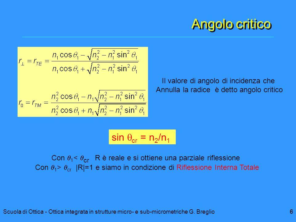 6Scuola di Ottica - Ottica integrata in strutture micro- e sub-micrometriche G. Breglio6 Angolo critico Il valore di angolo di incidenza che Annulla l