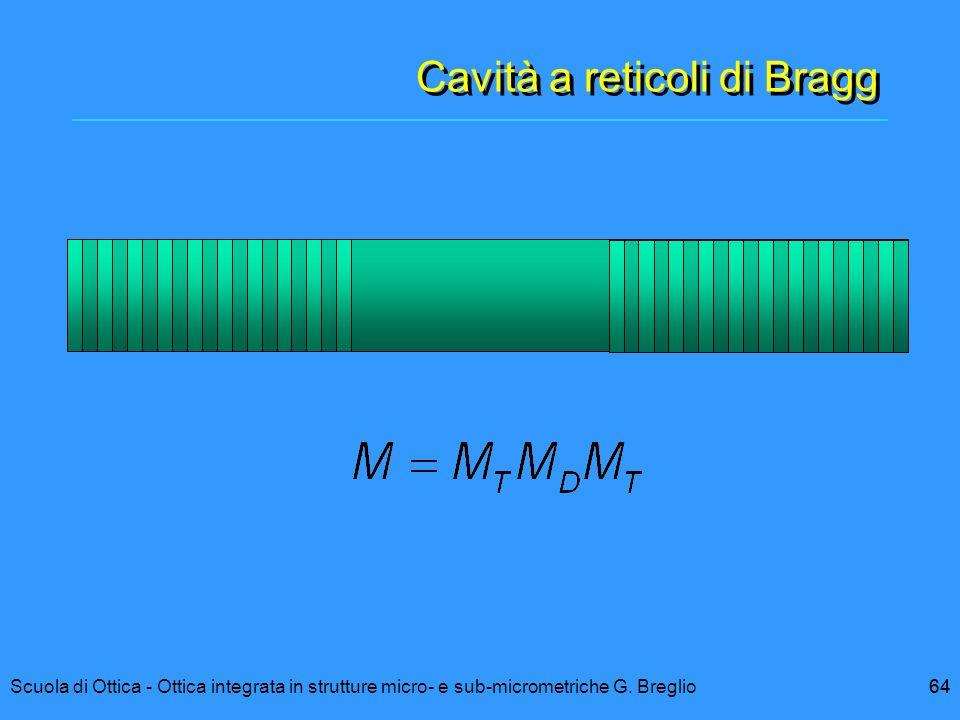 64Scuola di Ottica - Ottica integrata in strutture micro- e sub-micrometriche G. Breglio64 Cavità a reticoli di Bragg