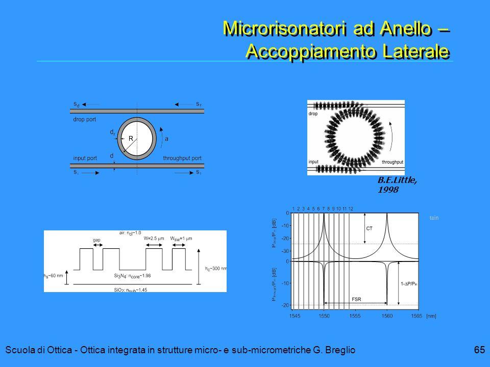 65Scuola di Ottica - Ottica integrata in strutture micro- e sub-micrometriche G. Breglio65 B.E.Little, 1998 Microrisonatori ad Anello – Accoppiamento