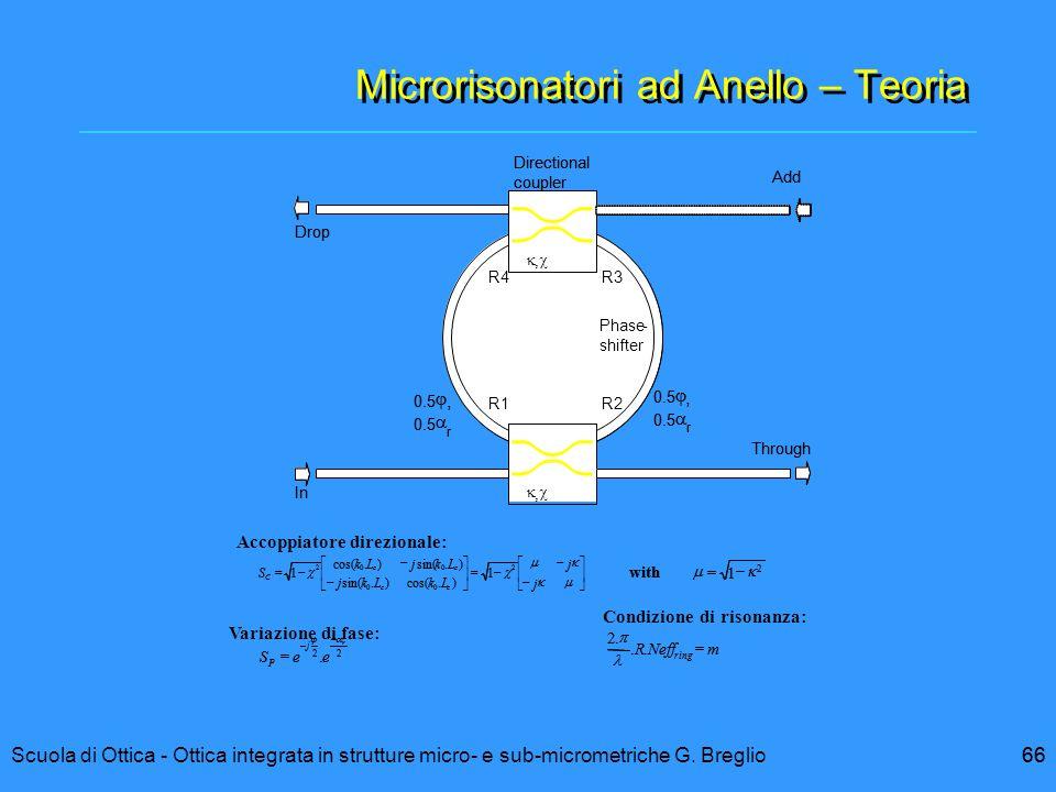 66Scuola di Ottica - Ottica integrata in strutture micro- e sub-micrometriche G. Breglio66 Microrisonatori ad Anello – Teoria In Drop ,  ,  Direct