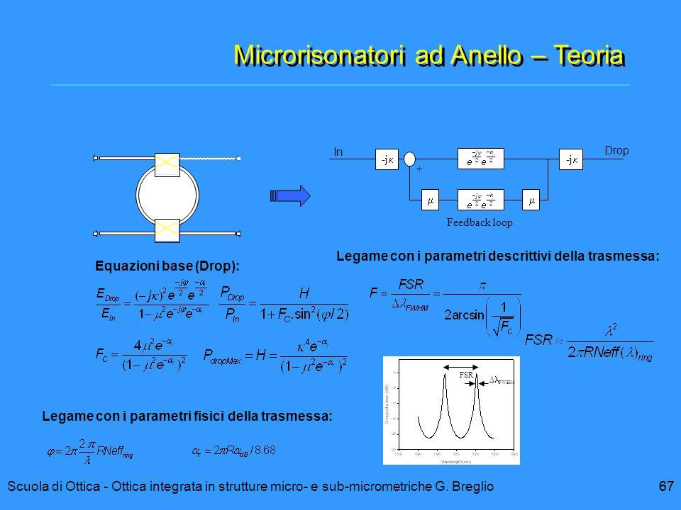 67Scuola di Ottica - Ottica integrata in strutture micro- e sub-micrometriche G. Breglio67 -j    + In Drop Legame con i parametri fisici della tras