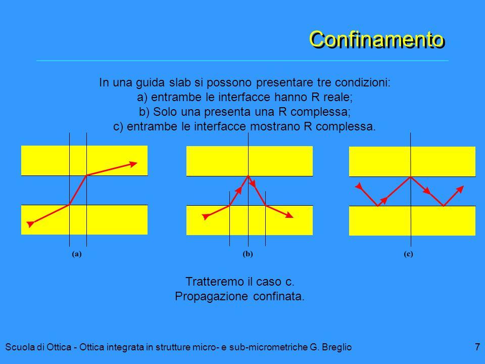 7Scuola di Ottica - Ottica integrata in strutture micro- e sub-micrometriche G. Breglio7 Confinamento In una guida slab si possono presentare tre cond