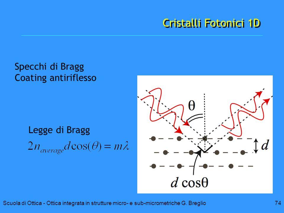 74Scuola di Ottica - Ottica integrata in strutture micro- e sub-micrometriche G. Breglio Specchi di Bragg Coating antiriflesso Cristalli Fotonici 1D L
