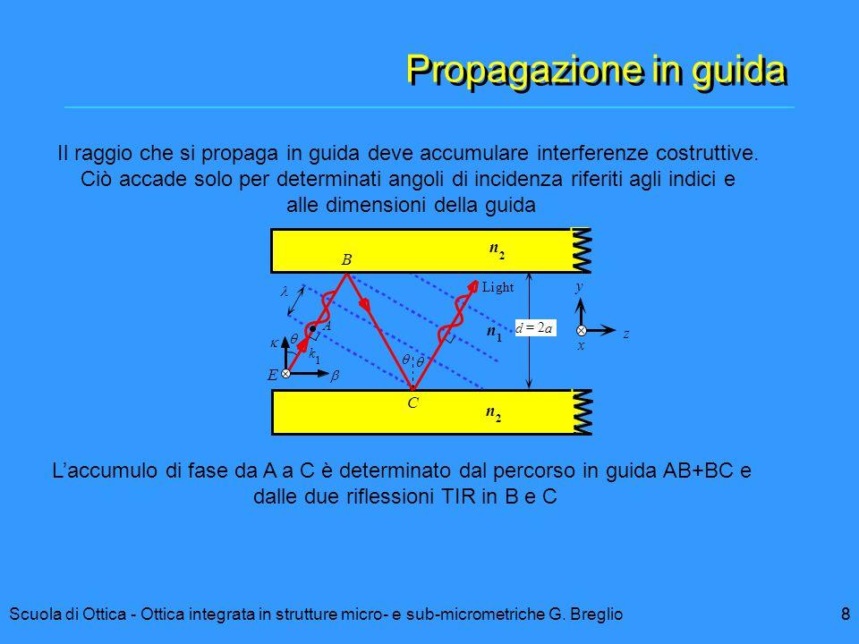 8Scuola di Ottica - Ottica integrata in strutture micro- e sub-micrometriche G. Breglio8 Propagazione in guida Il raggio che si propaga in guida deve