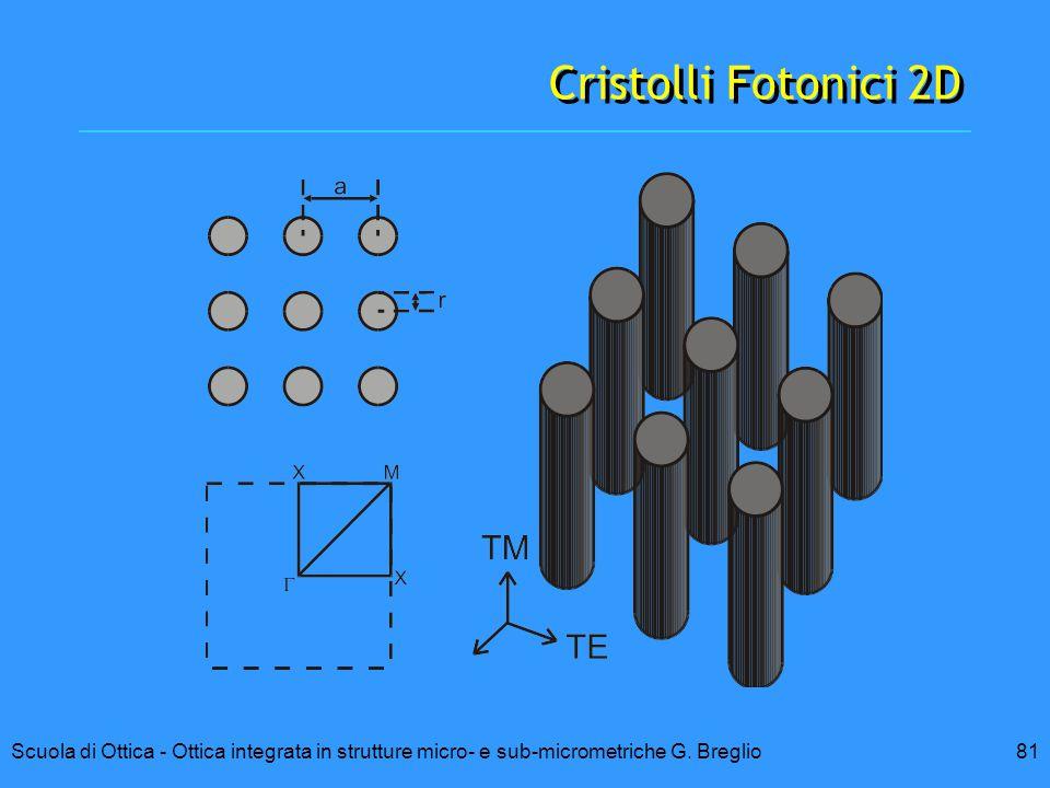 81Scuola di Ottica - Ottica integrata in strutture micro- e sub-micrometriche G. Breglio Cristolli Fotonici 2D