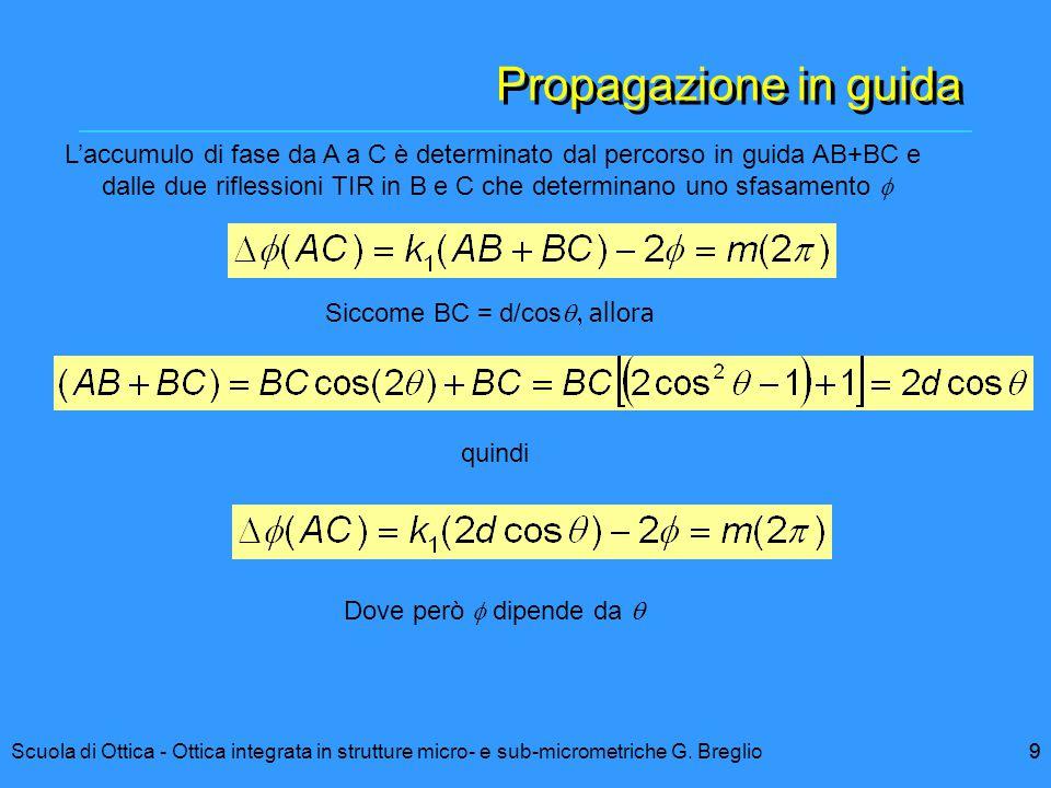 9Scuola di Ottica - Ottica integrata in strutture micro- e sub-micrometriche G. Breglio9 Propagazione in guida L'accumulo di fase da A a C è determina