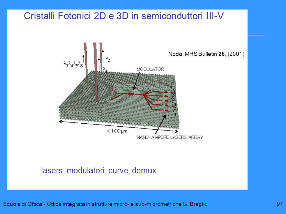 91Scuola di Ottica - Ottica integrata in strutture micro- e sub-micrometriche G. Breglio Cristalli Fotonici 2D e 3D in semiconduttori III-V Noda, MRS
