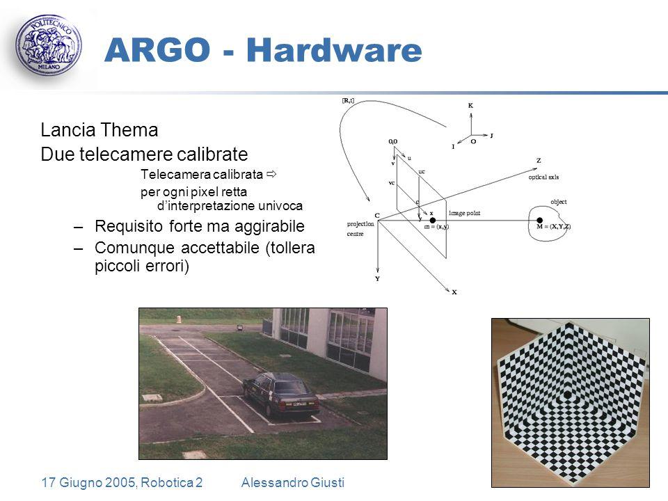 17 Giugno 2005, Robotica 2Alessandro Giusti ARGO - Hardware Lancia Thema Due telecamere calibrate Telecamera calibrata  per ogni pixel retta d'interpretazione univoca –Requisito forte ma aggirabile –Comunque accettabile (tollera piccoli errori)