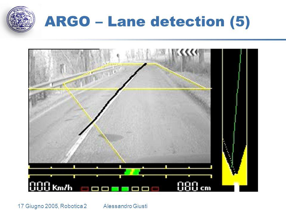 17 Giugno 2005, Robotica 2Alessandro Giusti ARGO – Lane detection (5)