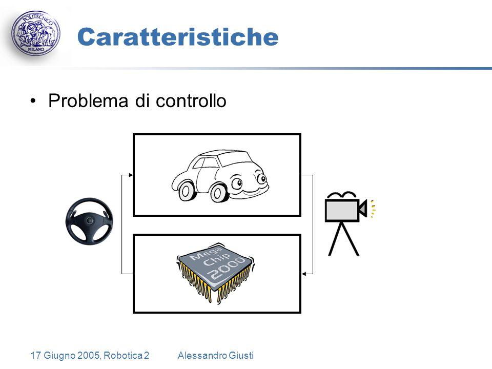 17 Giugno 2005, Robotica 2Alessandro Giusti Caratteristiche Problema di controllo