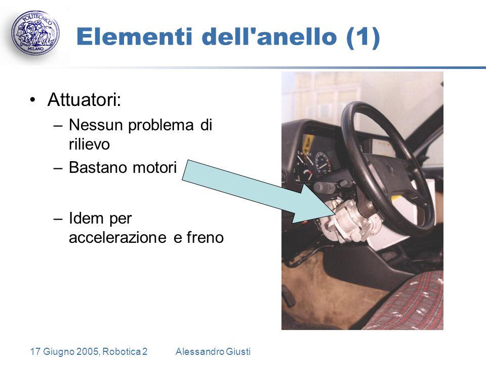 17 Giugno 2005, Robotica 2Alessandro Giusti Elementi dell anello (1) Attuatori: –Nessun problema di rilievo –Bastano motori –Idem per accelerazione e freno