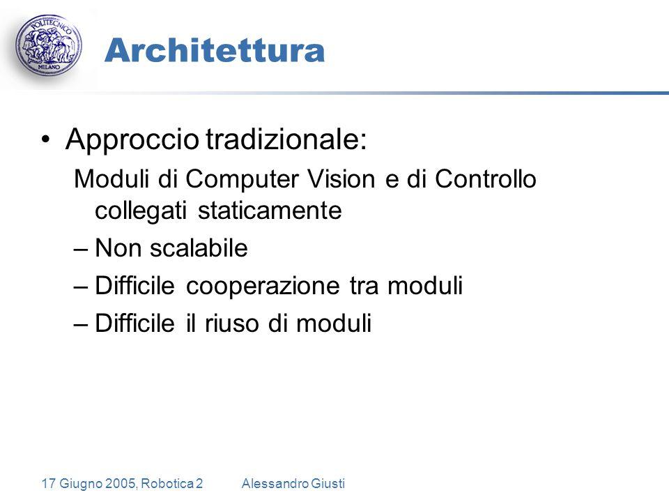 17 Giugno 2005, Robotica 2Alessandro Giusti Architettura Approccio tradizionale: Moduli di Computer Vision e di Controllo collegati staticamente –Non scalabile –Difficile cooperazione tra moduli –Difficile il riuso di moduli