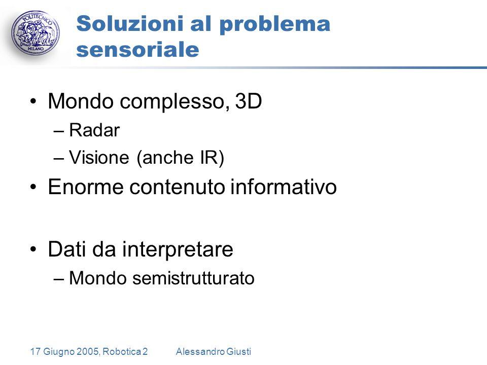 17 Giugno 2005, Robotica 2Alessandro Giusti Soluzioni al problema sensoriale Mondo complesso, 3D –Radar –Visione (anche IR) Enorme contenuto informativo Dati da interpretare –Mondo semistrutturato