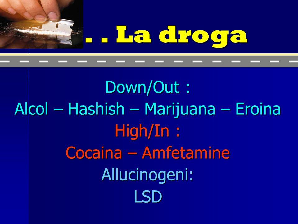 ... La droga Down/Out : Alcol – Hashish – Marijuana – Eroina High/In : Cocaina – Amfetamine Allucinogeni:LSD