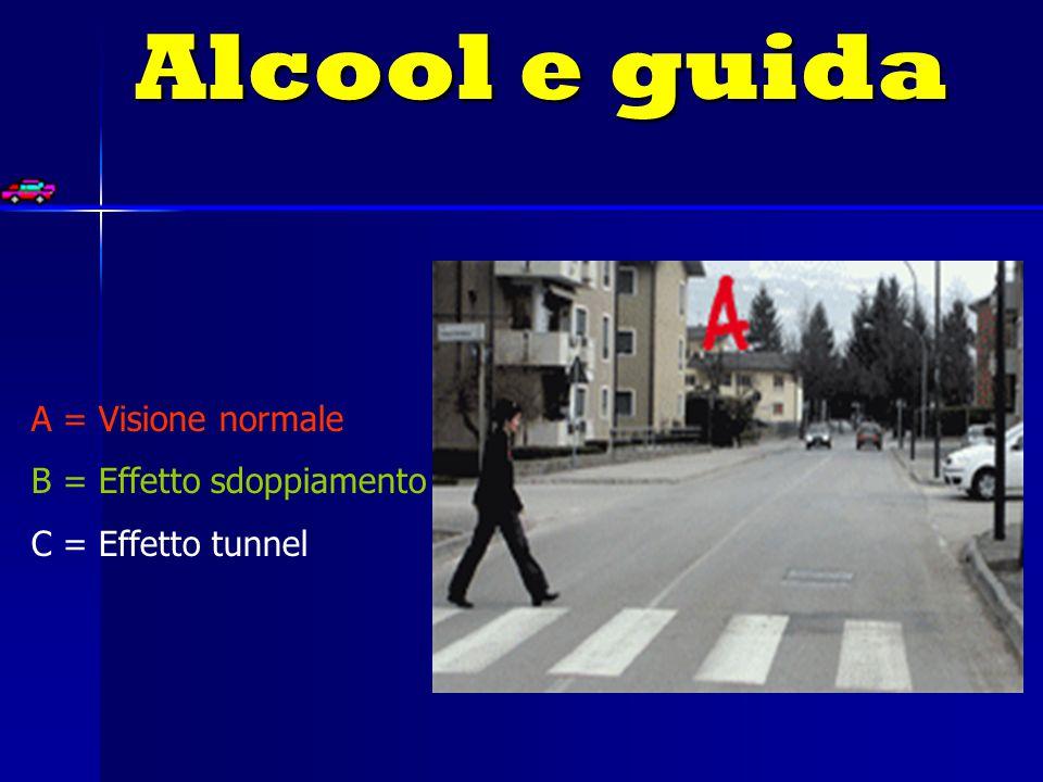 Alcool e guida A = Visione normale B = Effetto sdoppiamento C = Effetto tunnel