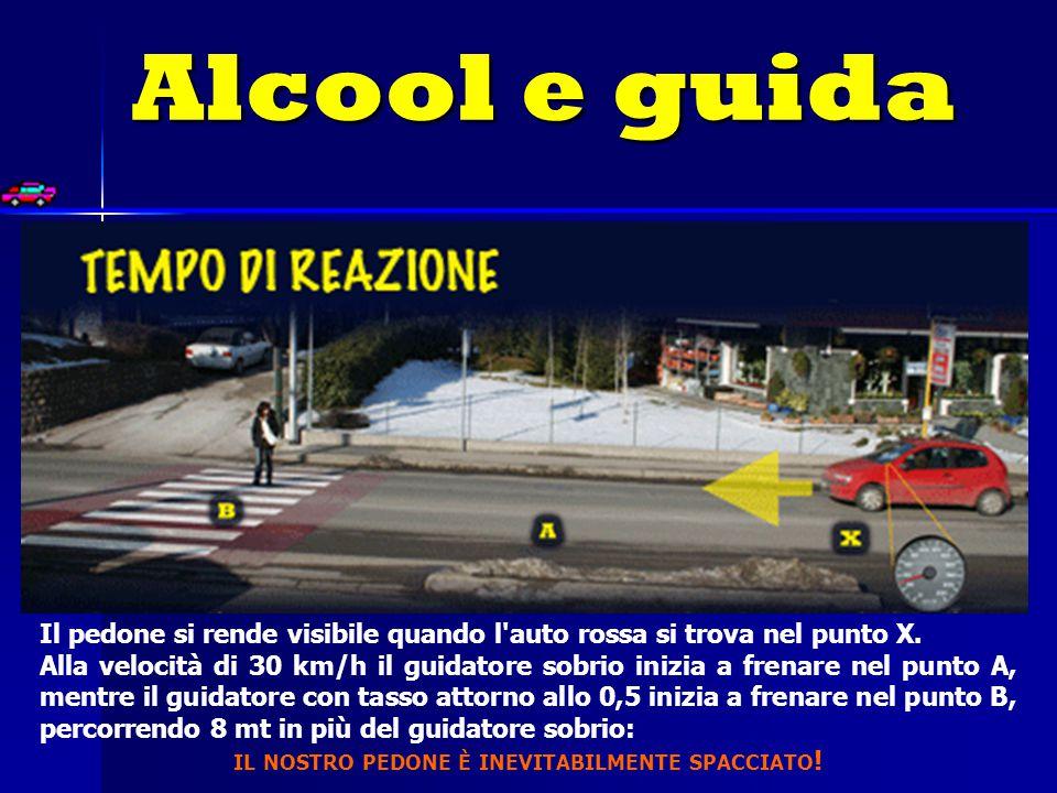 Alcool e guida Il pedone si rende visibile quando l auto rossa si trova nel punto X.