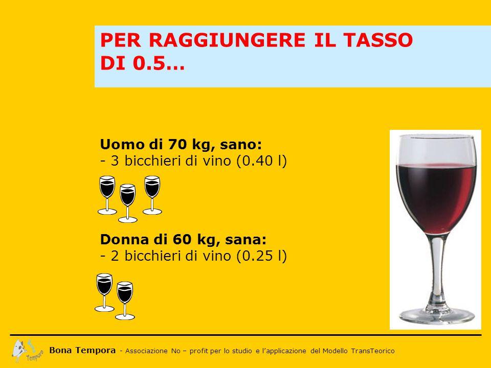 Bona Tempora - Associazione No – profit per lo studio e l'applicazione del Modello TransTeorico PER RAGGIUNGERE IL TASSO DI 0.5… Uomo di 70 kg, sano: - 3 bicchieri di vino (0.40 l) Donna di 60 kg, sana: - 2 bicchieri di vino (0.25 l)